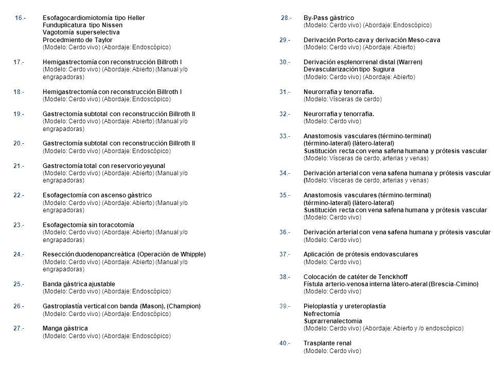 16.- Esofagocardiomiotomía tipo Heller