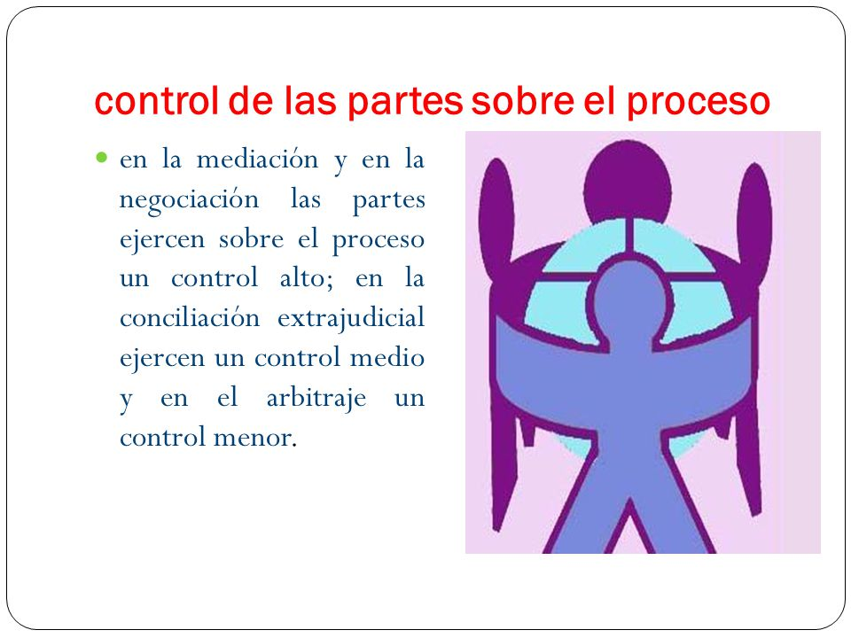 M a s c mecanismos alternativos de soluci n de conflictos for Que es un proceso extrajudicial