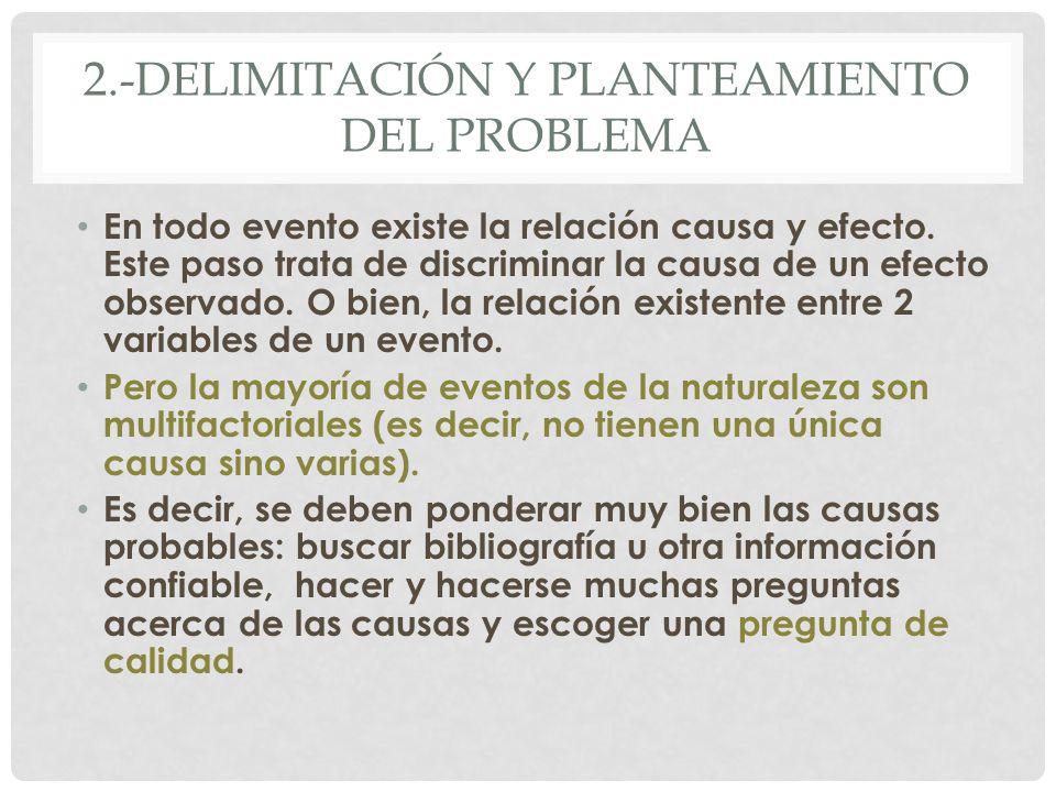 2.-Delimitación y planteamiento del problema
