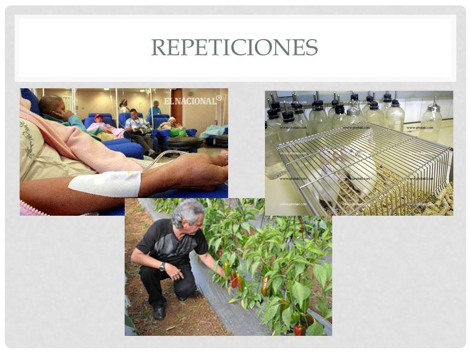repeticiones