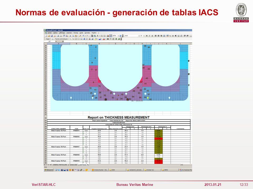 Normas de evaluación - generación de tablas IACS