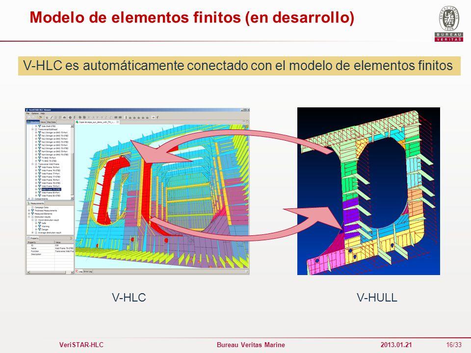 Modelo de elementos finitos (en desarrollo)