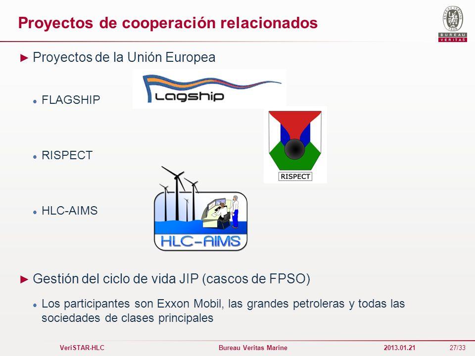 Proyectos de cooperación relacionados