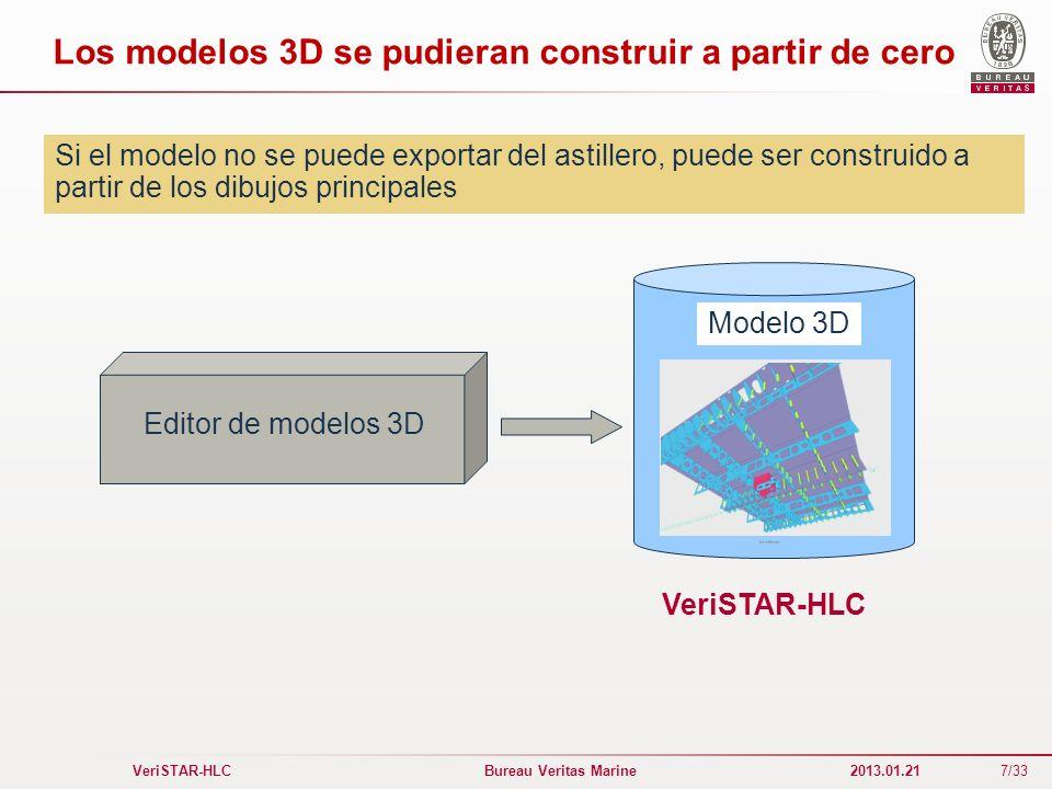 Los modelos 3D se pudieran construir a partir de cero