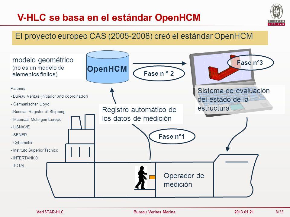 V-HLC se basa en el estándar OpenHCM