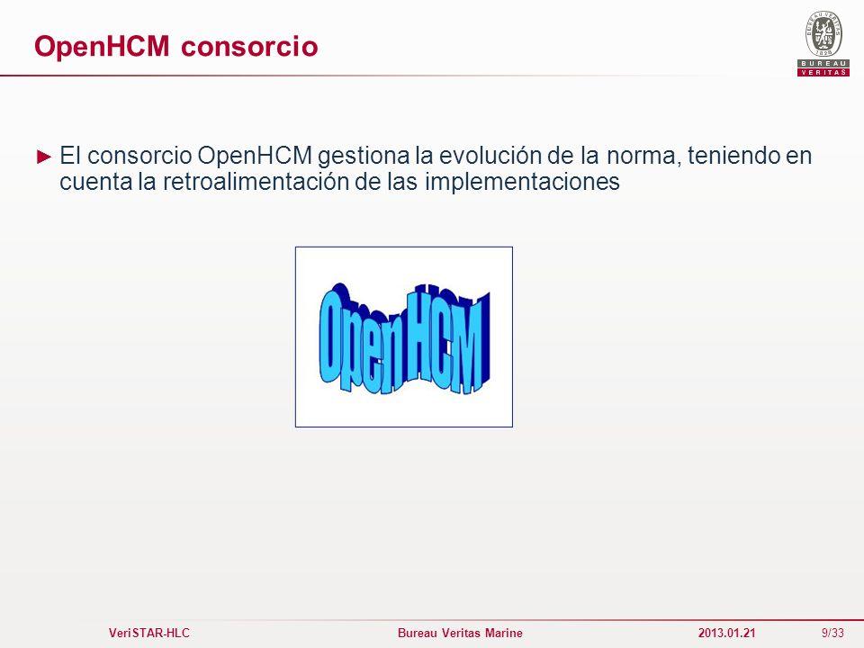 OpenHCM consorcio El consorcio OpenHCM gestiona la evolución de la norma, teniendo en cuenta la retroalimentación de las implementaciones.