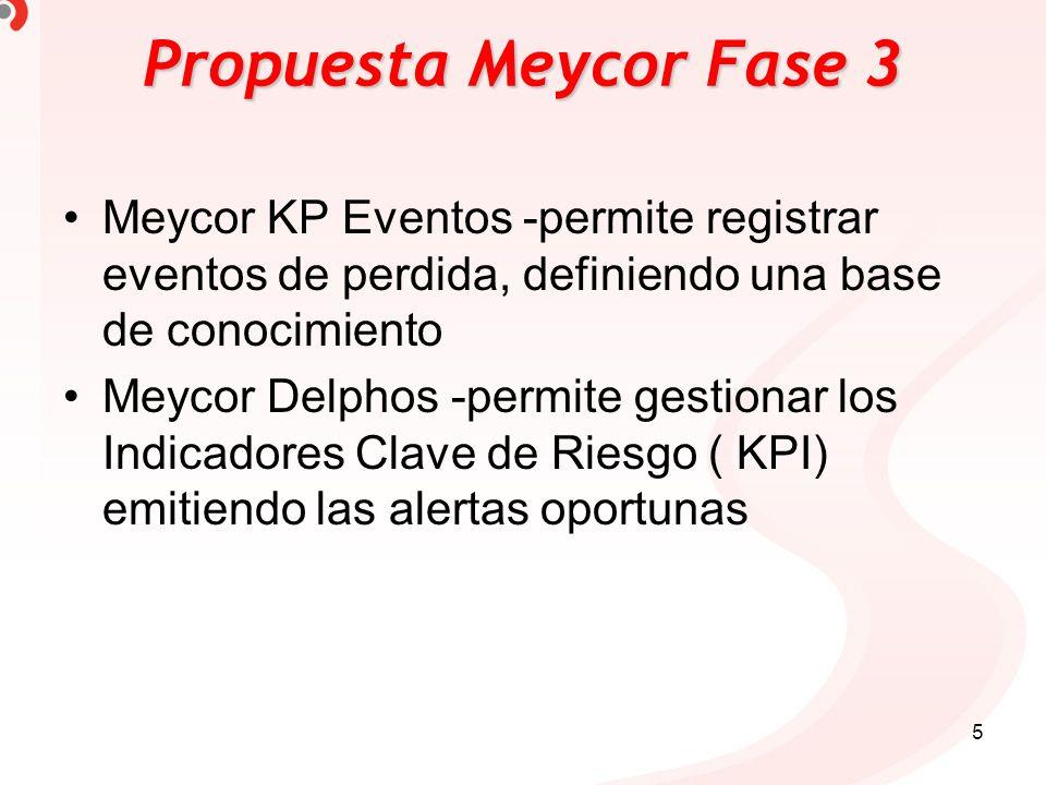 Propuesta Meycor Fase 3 Meycor KP Eventos -permite registrar eventos de perdida, definiendo una base de conocimiento.