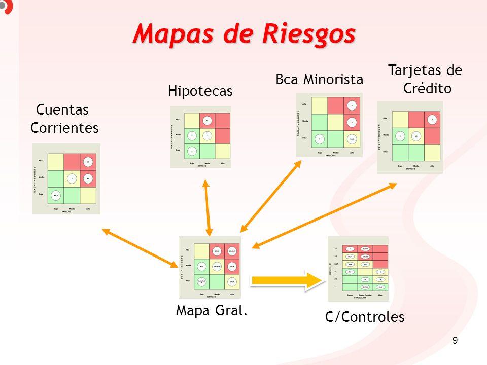 Mapas de Riesgos Tarjetas de Bca Minorista Crédito Hipotecas Cuentas