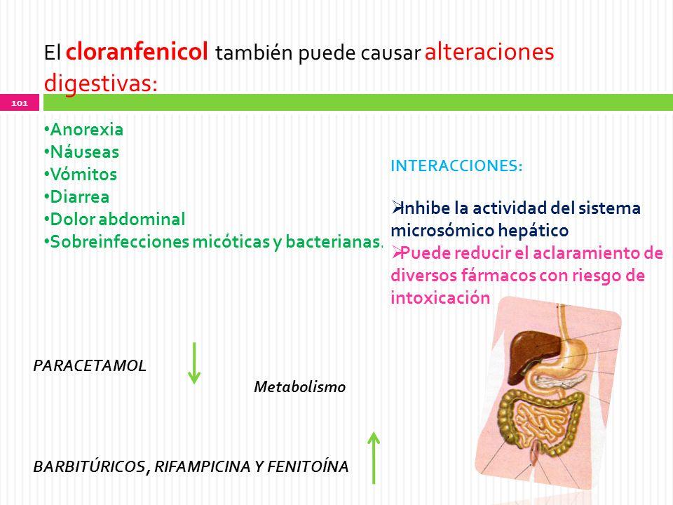 El cloranfenicol también puede causar alteraciones digestivas: