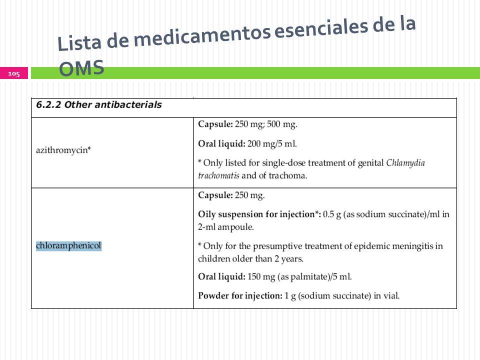 Lista de medicamentos esenciales de la OMS