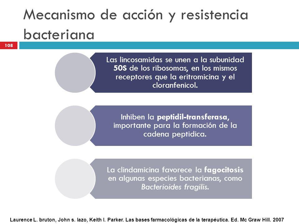 Mecanismo de acción y resistencia bacteriana