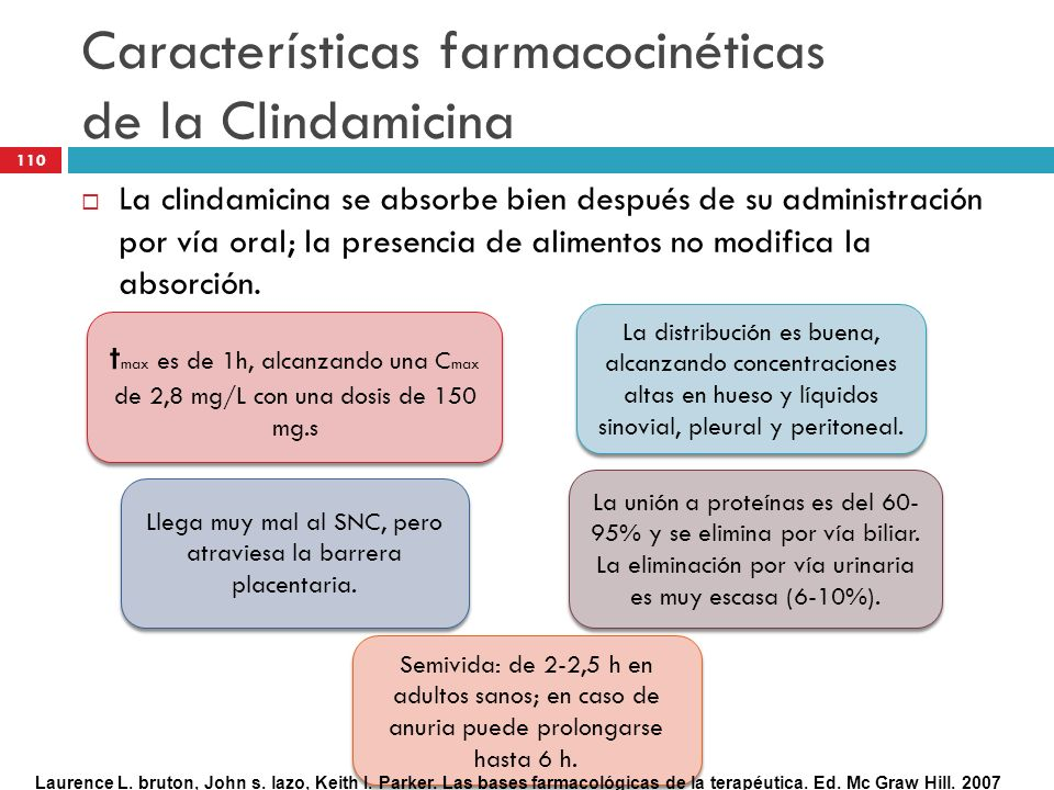 Características farmacocinéticas de la Clindamicina