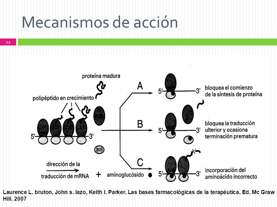 Mecanismos de acción Laurence L. bruton, John s. lazo, Keith I.