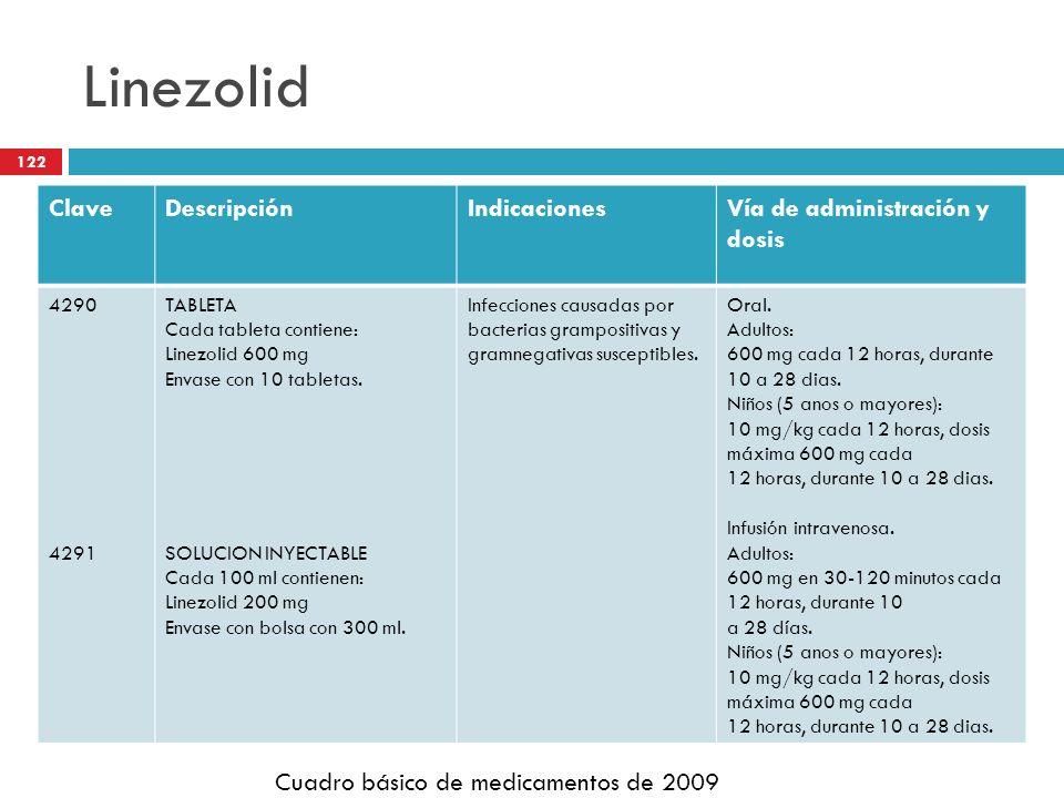 Linezolid Clave Descripción Indicaciones Vía de administración y dosis