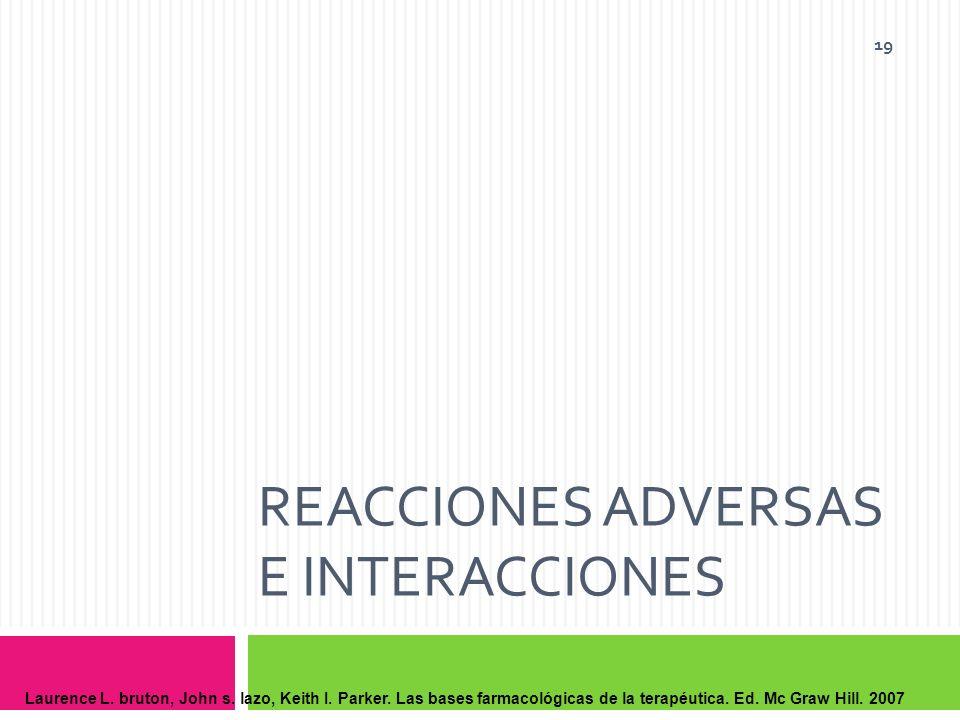 Reacciones adversas e Interacciones