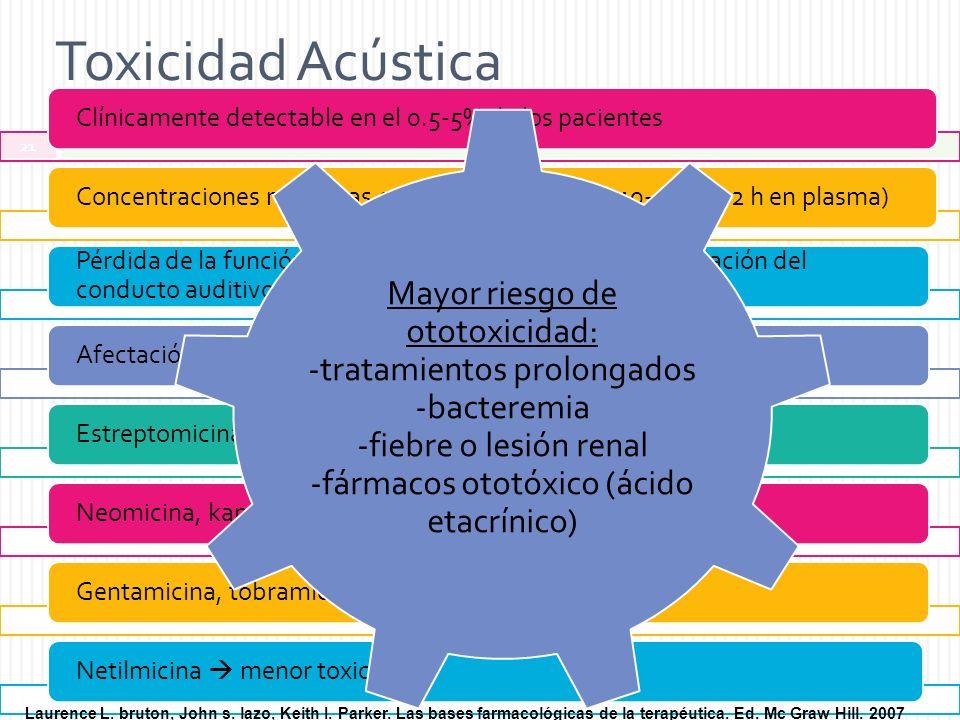 Toxicidad Acústica Mayor riesgo de ototoxicidad: -tratamientos prolongados -bacteremia -fiebre o lesión renal -fármacos ototóxico (ácido etacrínico)