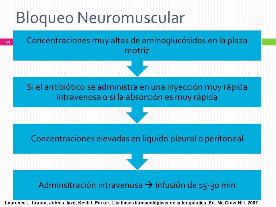 Bloqueo Neuromuscular