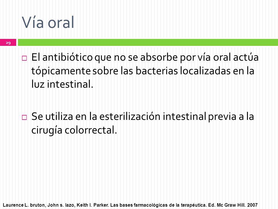 Vía oralEl antibiótico que no se absorbe por vía oral actúa tópicamente sobre las bacterias localizadas en la luz intestinal.
