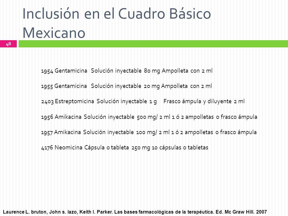 Inclusión en el Cuadro Básico Mexicano