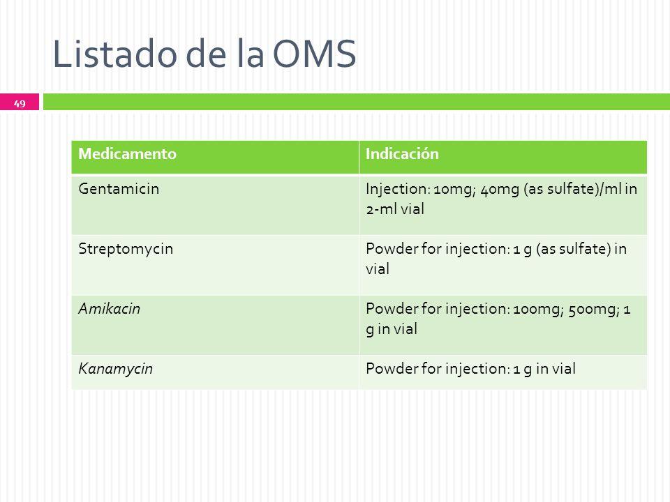 Listado de la OMS Medicamento Indicación Gentamicin