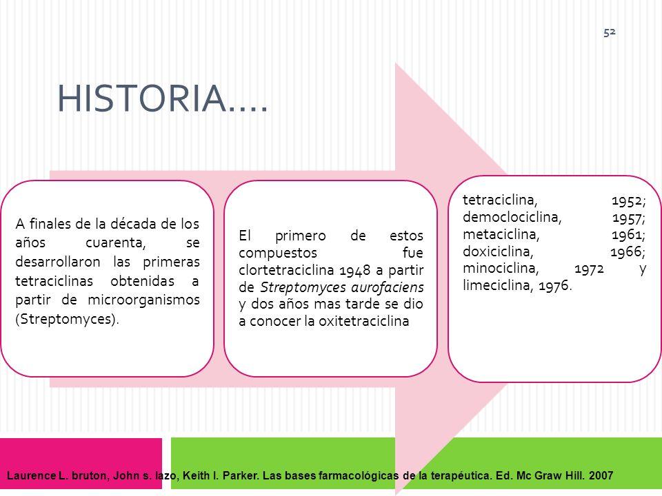HISTORIA….