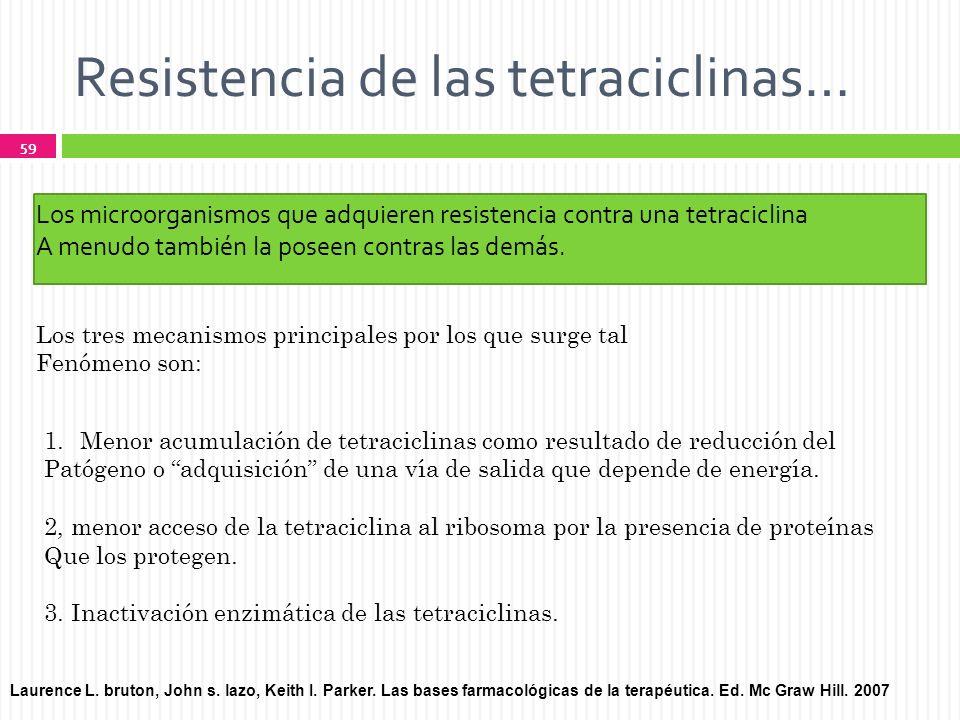 Resistencia de las tetraciclinas…