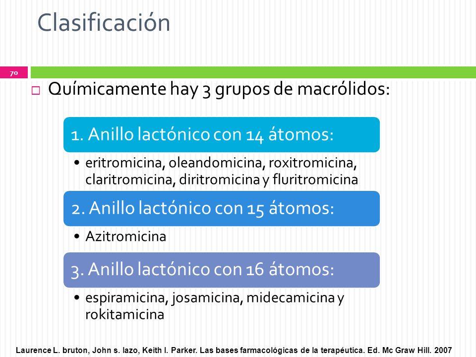 Clasificación Químicamente hay 3 grupos de macrólidos: