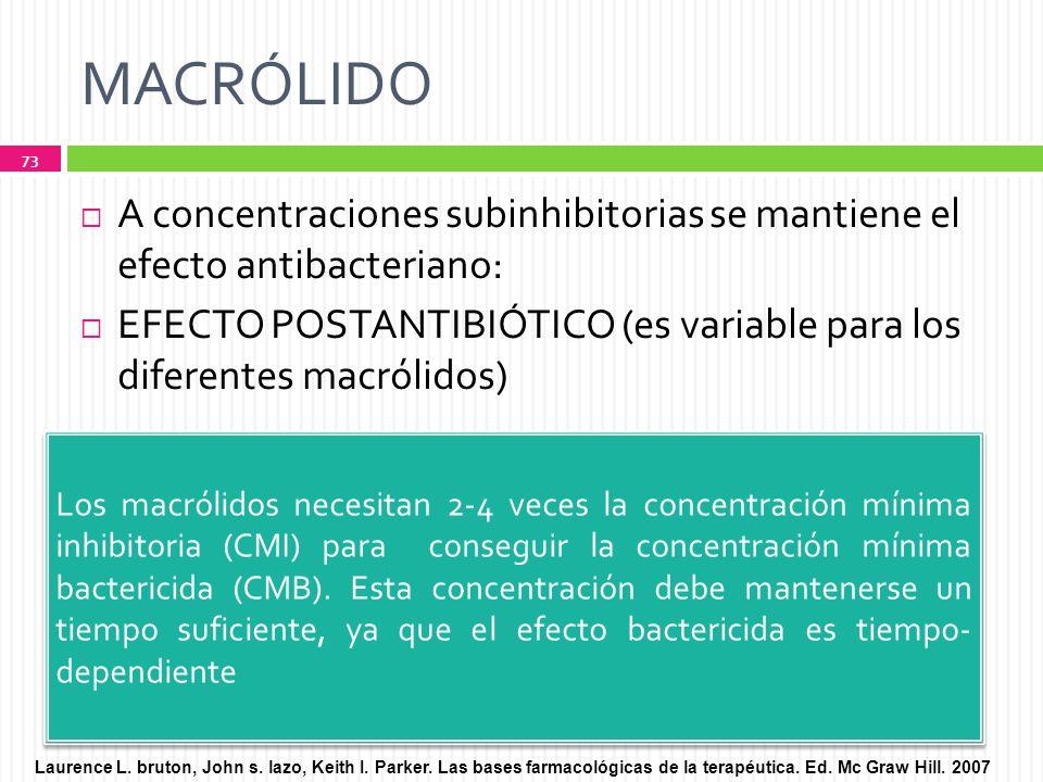 MACRÓLIDOA concentraciones subinhibitorias se mantiene el efecto antibacteriano: