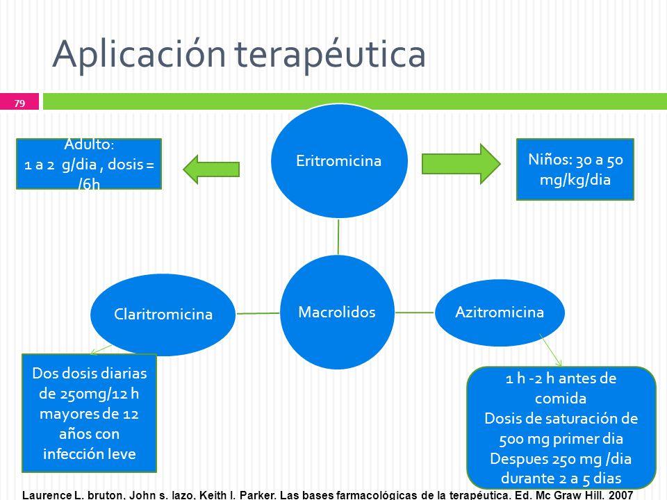 Aplicación terapéutica
