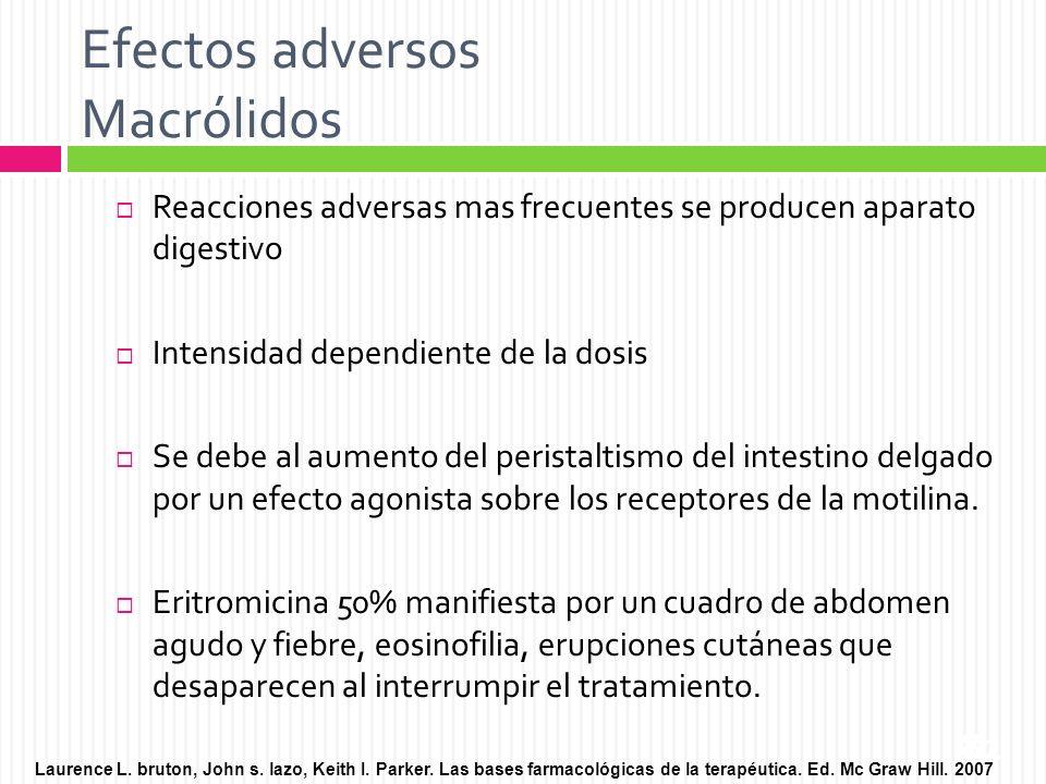 Efectos adversos Macrólidos