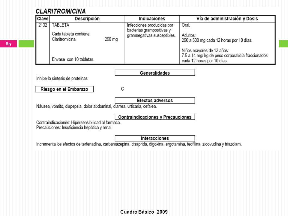 Cuadro Básico 2009