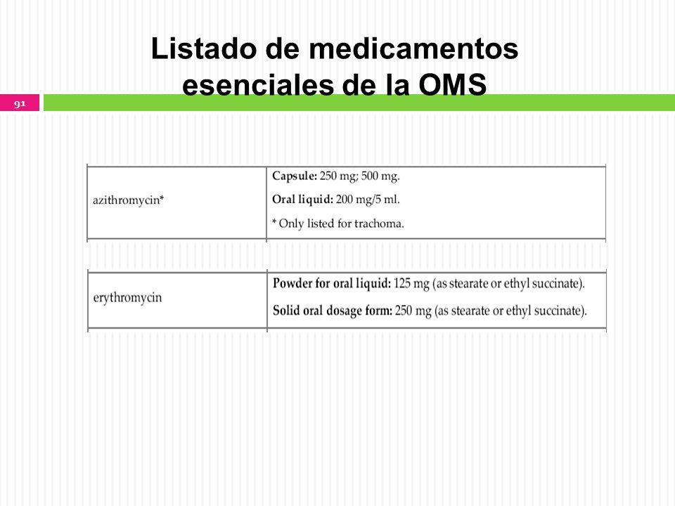 Listado de medicamentos esenciales de la OMS