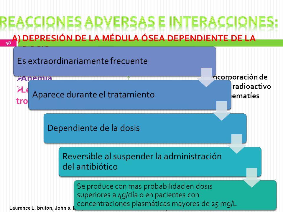REACCIONES ADVERSAS E INTERACCIONES: