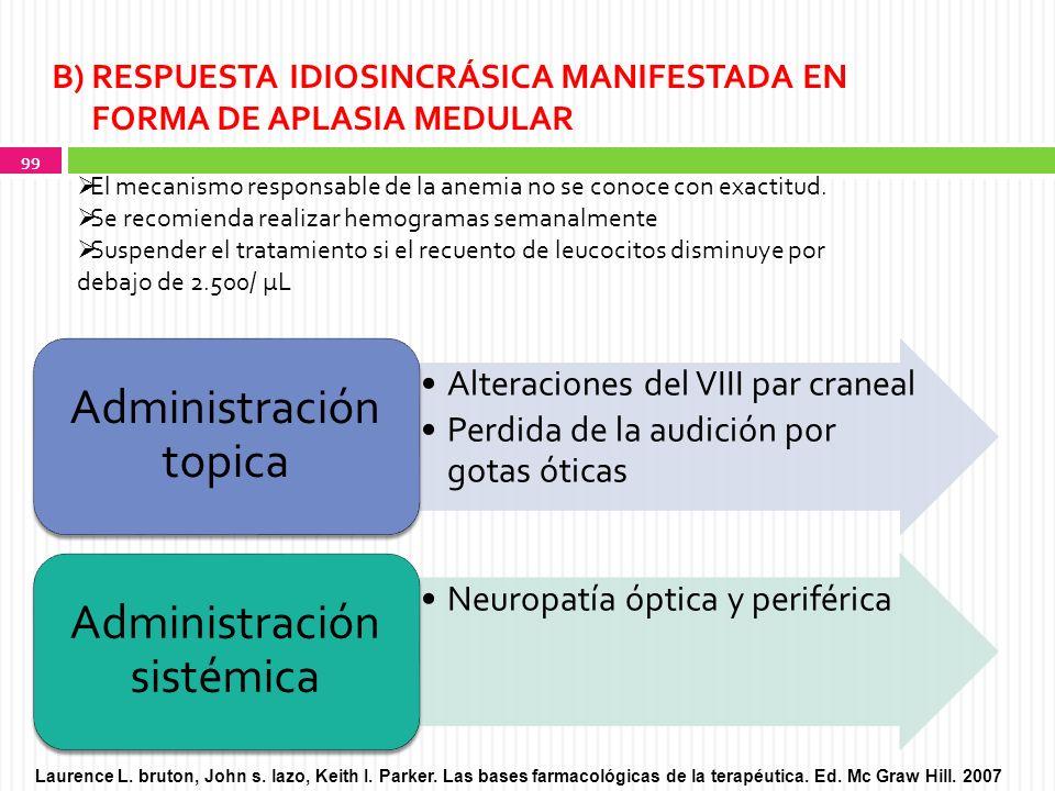 B) RESPUESTA IDIOSINCRÁSICA MANIFESTADA EN FORMA DE APLASIA MEDULAR