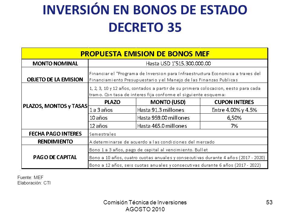 INVERSIÓN EN BONOS DE ESTADO