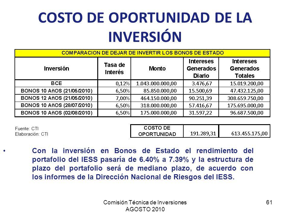 COSTO DE OPORTUNIDAD DE LA INVERSIÓN