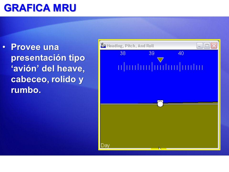 GRAFICA MRU Provee una presentación tipo 'avión' del heave, cabeceo, rolido y rumbo.