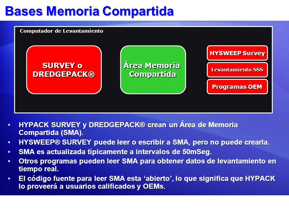 Bases Memoria Compartida