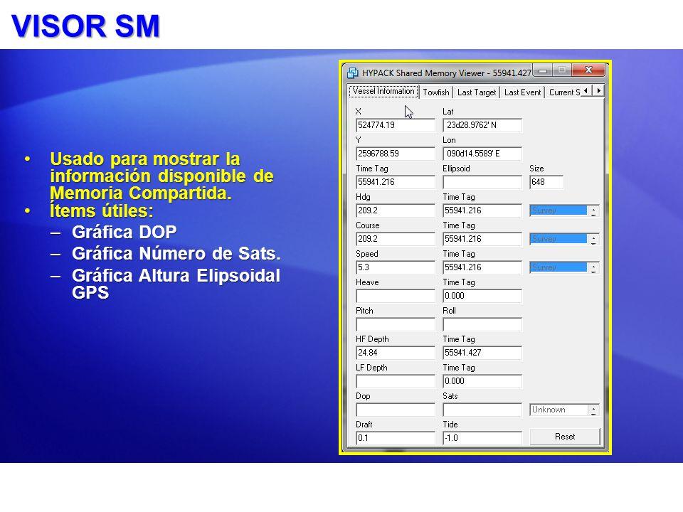 VISOR SM Usado para mostrar la información disponible de Memoria Compartida. Ítems útiles: Gráfica DOP.