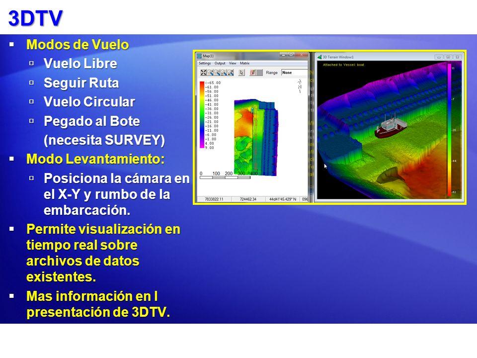 3DTV Modos de Vuelo Vuelo Libre Seguir Ruta Vuelo Circular