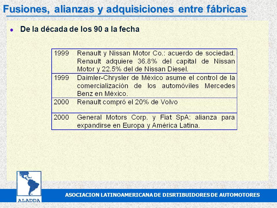 Fusiones, alianzas y adquisiciones entre fábricas