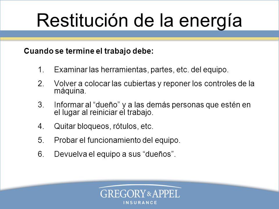 Restitución de la energía