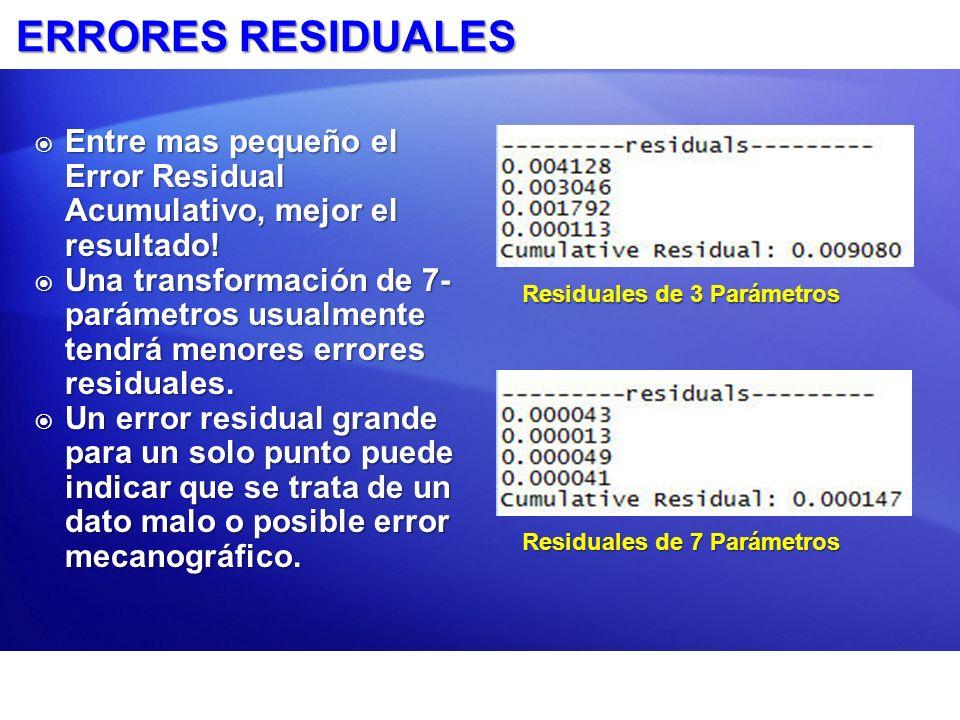 ERRORES RESIDUALES Entre mas pequeño el Error Residual Acumulativo, mejor el resultado!