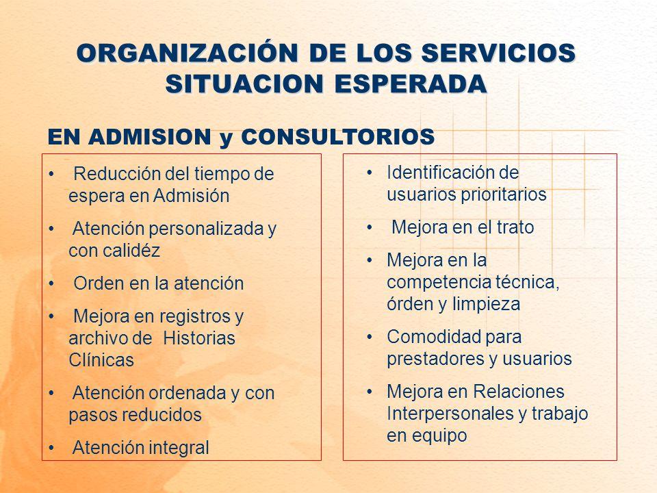 Modelo de atencion de salud ppt descargar for Organizacion y limpieza del equipo de trabajo en la cocina