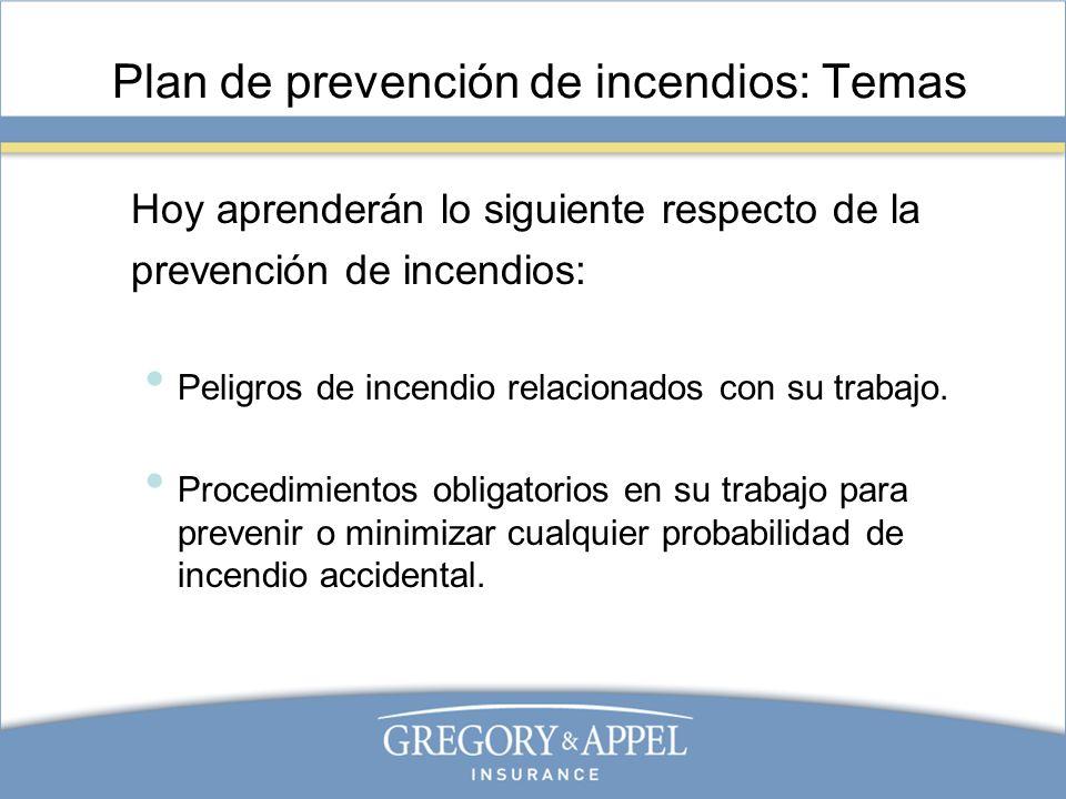 Plan de prevención de incendios: Temas