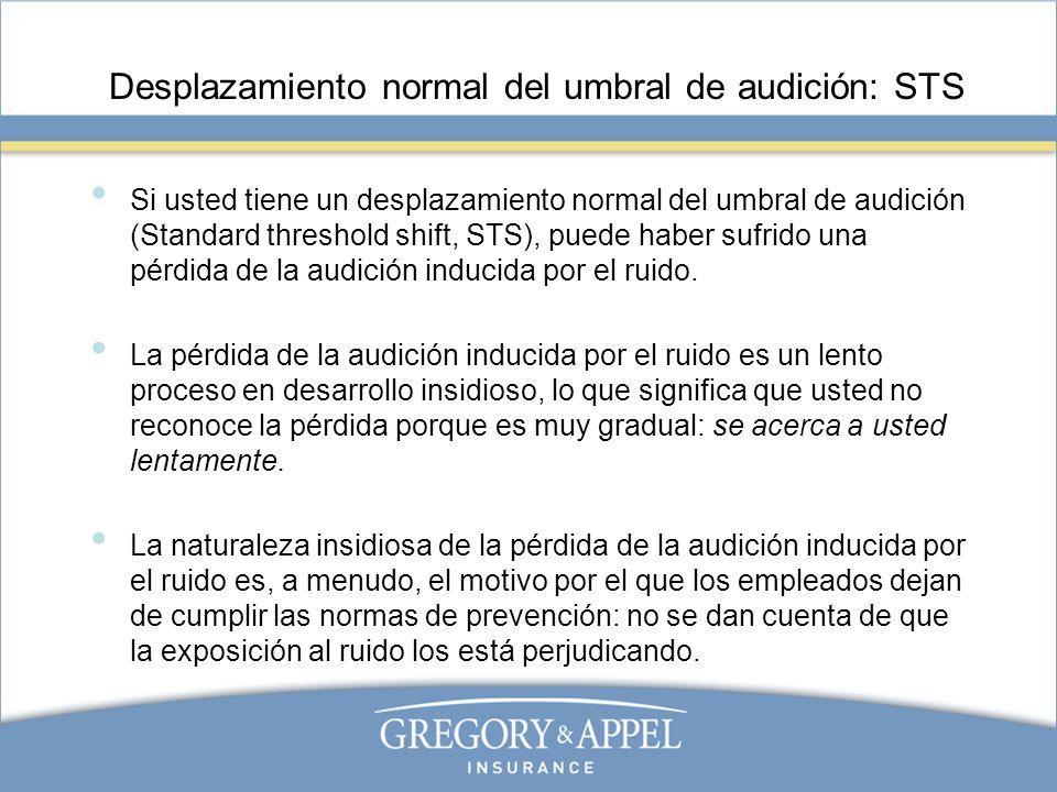 Desplazamiento normal del umbral de audición: STS