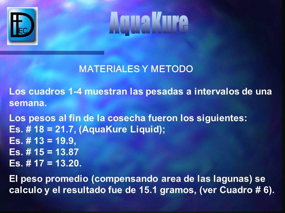 AquaKure MATERIALES Y METODO