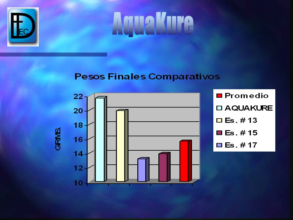 AquaKure
