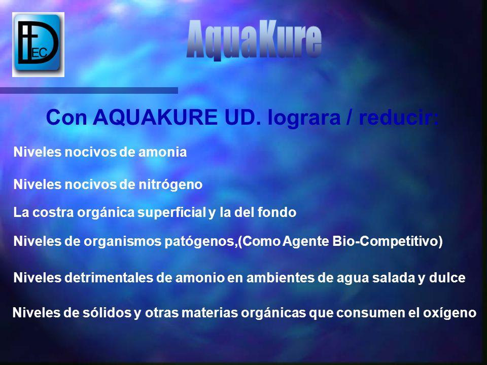 Con AQUAKURE UD. lograra / reducir: