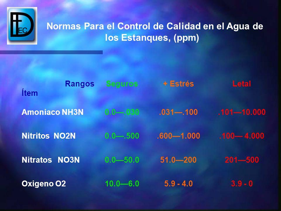 Normas Para el Control de Calidad en el Agua de los Estanques, (ppm)